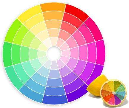 Подбор цвета по контрасту
